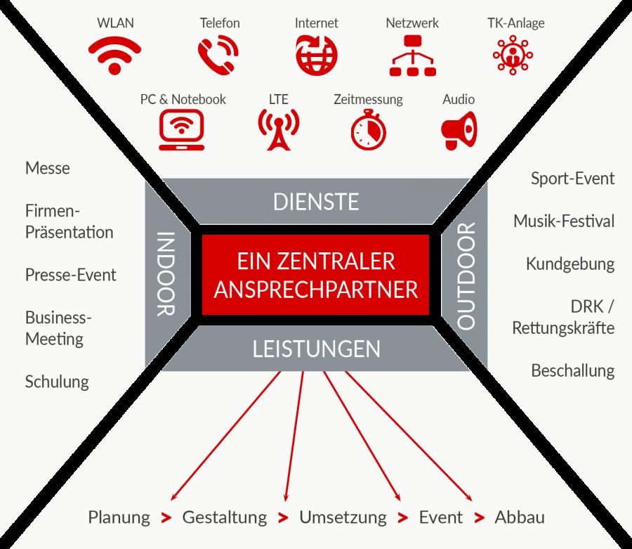 event-grafik2